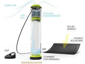 Settle Outdoor - Essentials for Outdoor Adventure - Fontus Self - Filling Water Bottle