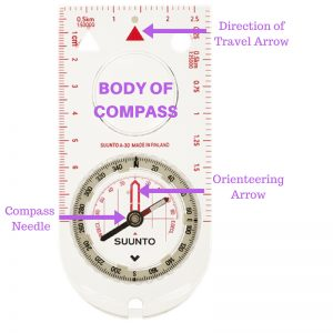 Settle Outdoor - 101 Guide to Reading and Using a Compass - Components of a Compass